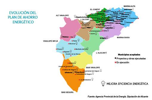 Evolució Pla Provincial d'Estalvi Energètic. Agost 2013