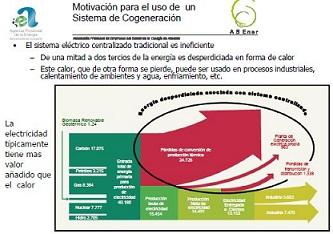 Curso de cogeneración y biomasa. Sus aplicaciones en la empresa alicantina 21/10/2011