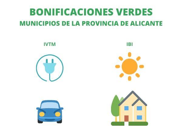 """BONIFICACIONES """"VERDES"""" EN EL IBI Y EL IVTM DE LOS MUNICIPIOS DE LA PROVINCIA DE ALICANTE"""